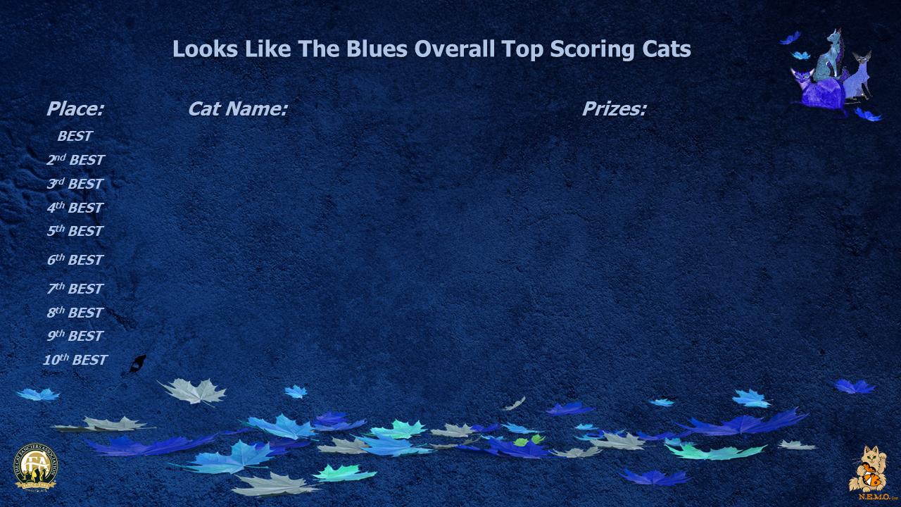 Looks Like The Blues